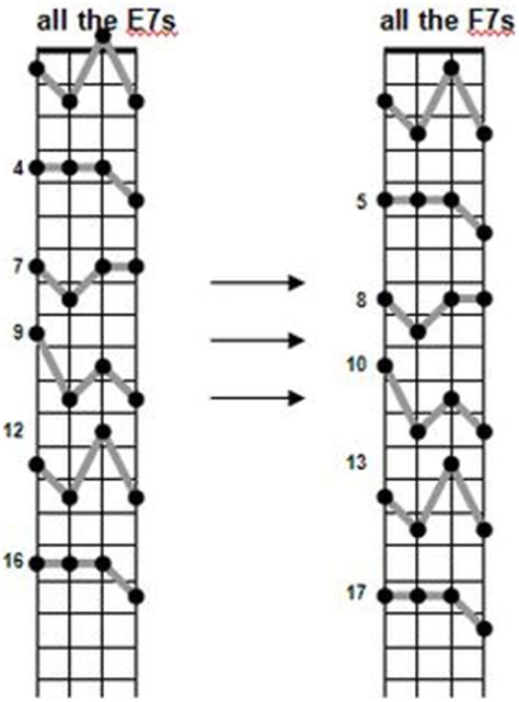 Concert Report Essay Sample